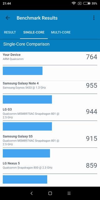 Обзор Xiaomi Redmi 5: популярный бюджетный смартфон Xiaomi  - 37b1926ff65db787d80123aea99721b0