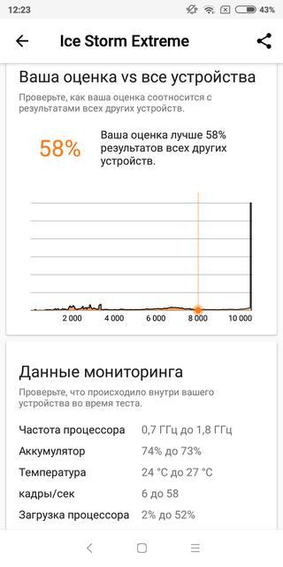 Обзор Xiaomi Redmi 5: популярный бюджетный смартфон Xiaomi  - 4227850464c620146733096994757d3f