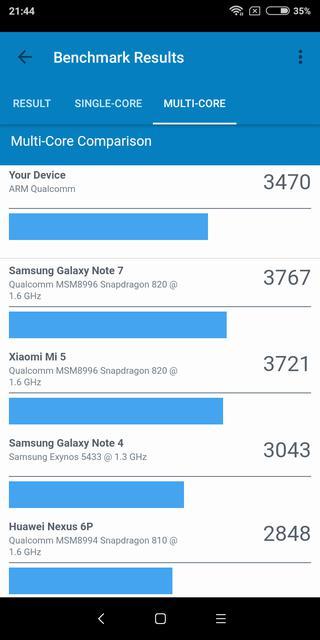 Обзор Xiaomi Redmi 5: популярный бюджетный смартфон Xiaomi  - 5650c8c3212c4b60dc79ca4a62303555