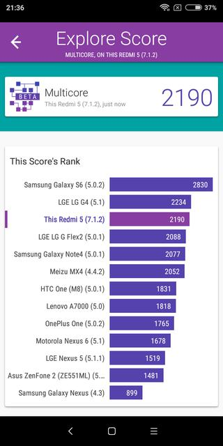 Обзор Xiaomi Redmi 5: популярный бюджетный смартфон Xiaomi  - 619fc09bbdb5945ed02c02ebbedb1288