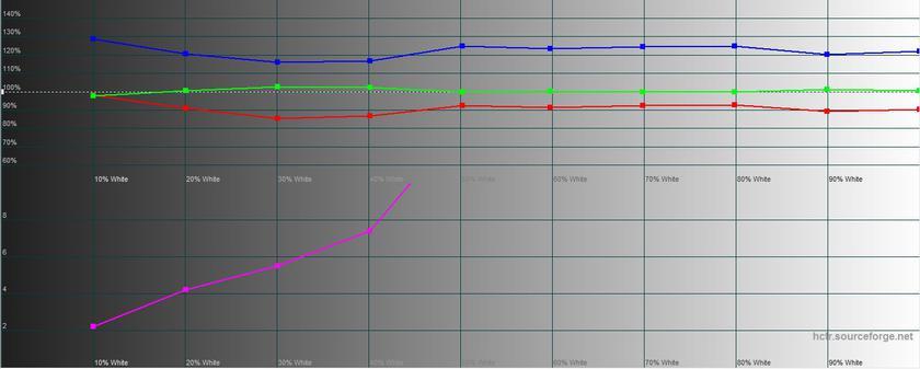 Обзор Xiaomi Redmi 5: популярный бюджетный смартфон Xiaomi  - 8bf13ac3199107c42c627242093378f7