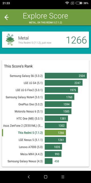 Обзор Xiaomi Redmi 5: популярный бюджетный смартфон Xiaomi  - a531fe3dbc68faa997042e85d12bb6c5