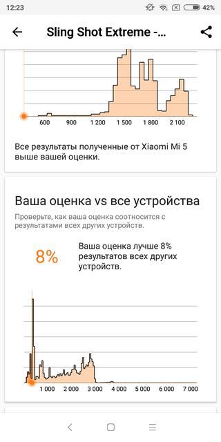Обзор Xiaomi Redmi 5: популярный бюджетный смартфон Xiaomi  - cad608baf0e8e23f921468a6d6aac15d