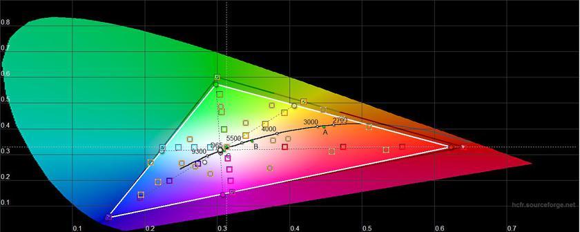 Обзор Xiaomi Redmi 5: популярный бюджетный смартфон Xiaomi  - db0fcfeb4baf0c03969b19656aed1d02