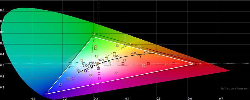 Обзор Xiaomi Redmi 5: популярный бюджетный смартфон Xiaomi  - e9ed79c42370cafe714a01645278f712