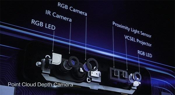 Huawei P20 Pro не получит аналог технологии Face ID. Почему ? Huawei  - huawei-point-cloud-depth-camera-feature-image-huawei-p11-02