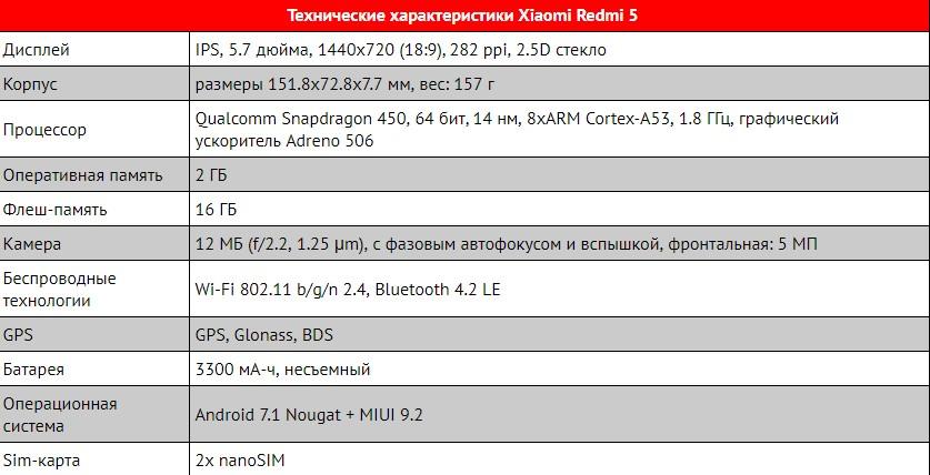Обзор Xiaomi Redmi 5: популярный бюджетный смартфон Xiaomi  - skrinshot-23-03-2018-172254-2