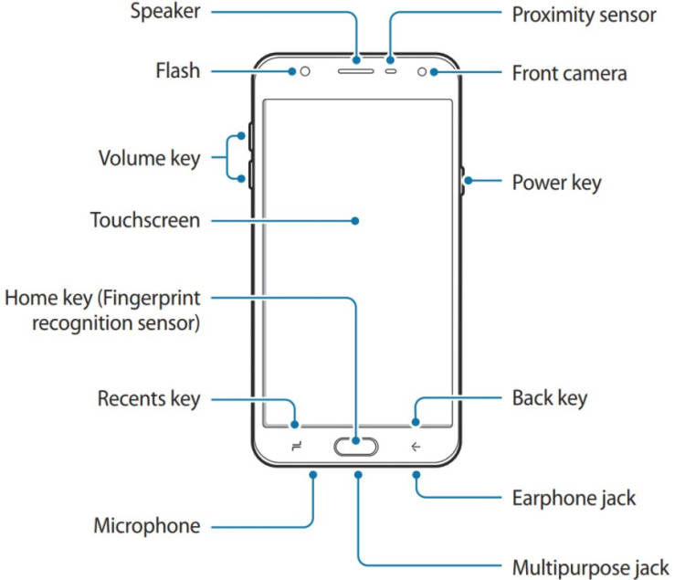 Samsung Galaxy J7 Duo (2018). Что раскрыло нам руководство пользователя? Samsung  - 2_Samsung-Galaxy-J7-Duo.-750