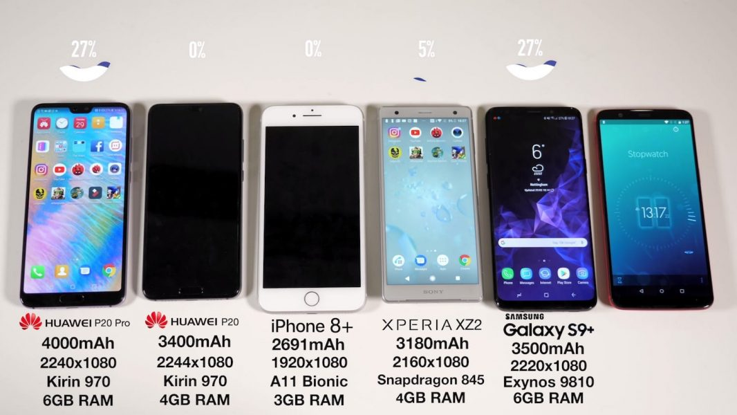 Huawei P20 Pro против 4 флагманских гаджетов: тест на автономность Huawei  - Huawei-P20-Pro-2-3