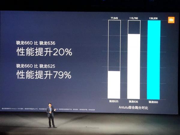 Анонс Xiaomi Mi 6X: яркое решение с умными камерами Xiaomi  - Sb3236fa5-09d3-4456-8584-4549a1cef7e6