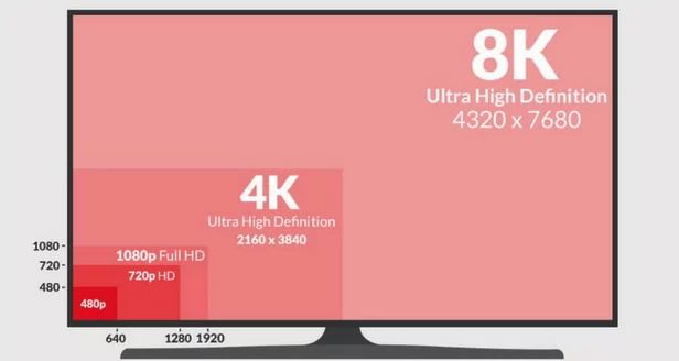 4K-дисплеи в смартфонах. Нуждаемся ли мы в них? Гаджеты  - Skrinshot-11-04-2018-174934
