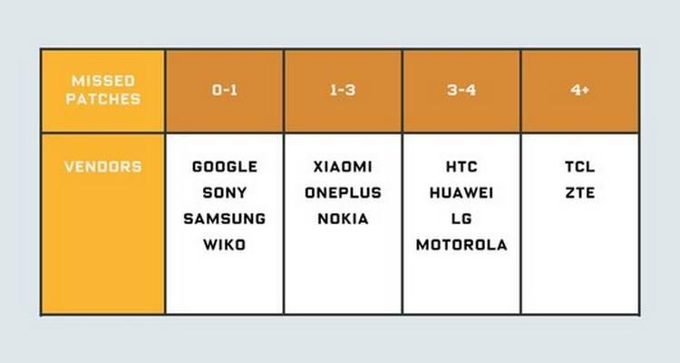 Как производители Android-смартфонов обманывают своих потребителей Системные приложения  - patches.-750