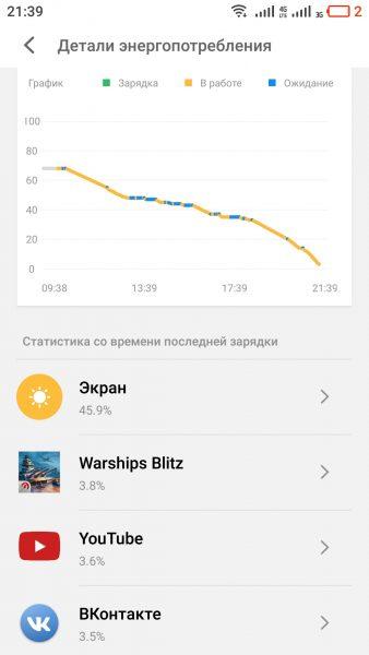 Обзор Meizu M6 Note: идеальный среднячок Meizu  - screens_meizu_24