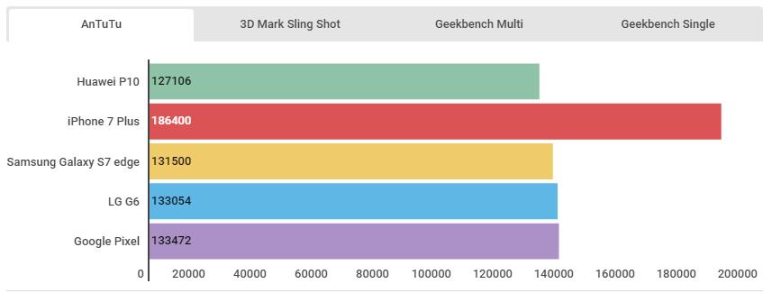 Обзор Huawei P10: один из лучших гаджетов 2017 года Huawei  - Skrinshot-21-05-2018-200355-1