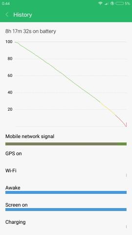 Обзор Xiaomi Mi Note 3: лучший и доступный Xiaomi  - pulhdkyz0ksaXoXpbum8cJPFdhGi96Z