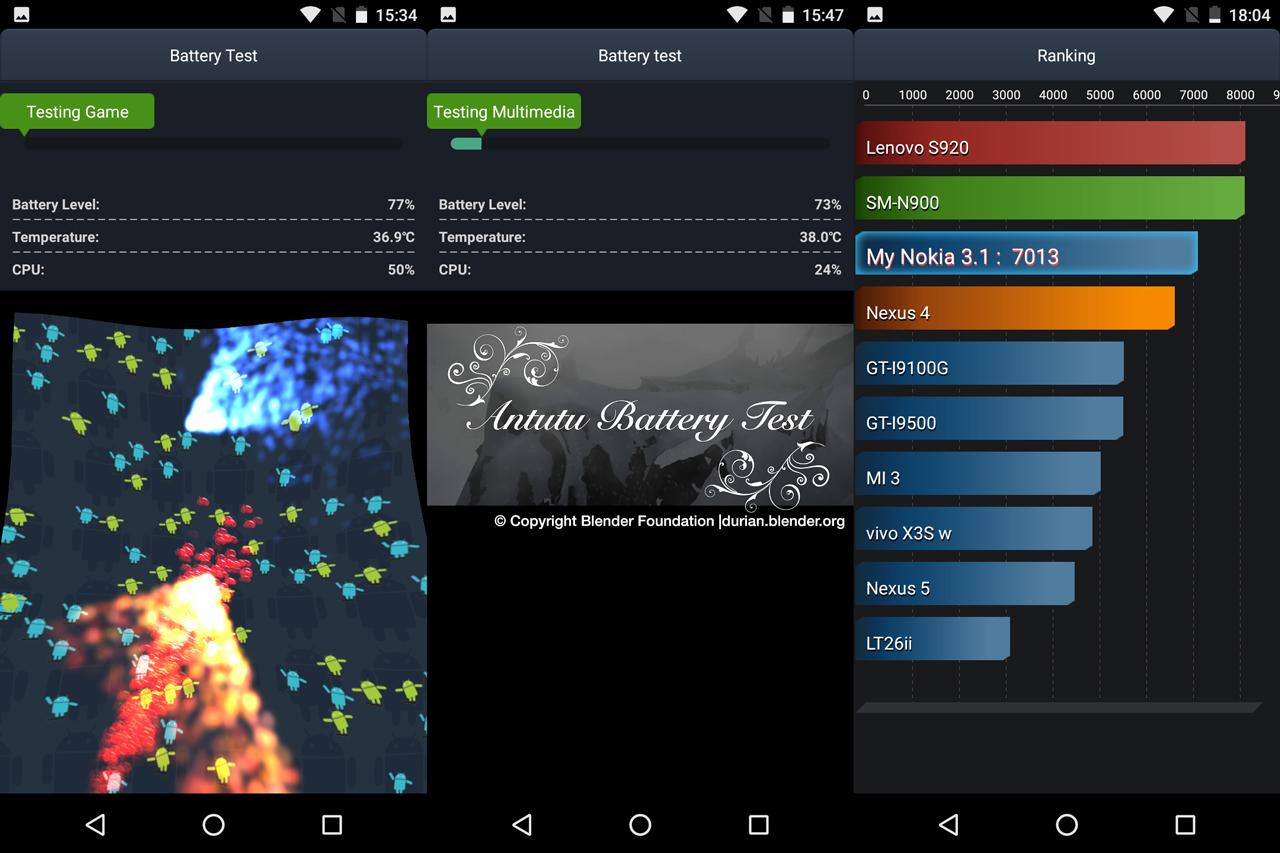 Обзор Nokia 3.1: представительный бюджетный вариант Другие устройства  - 0-2