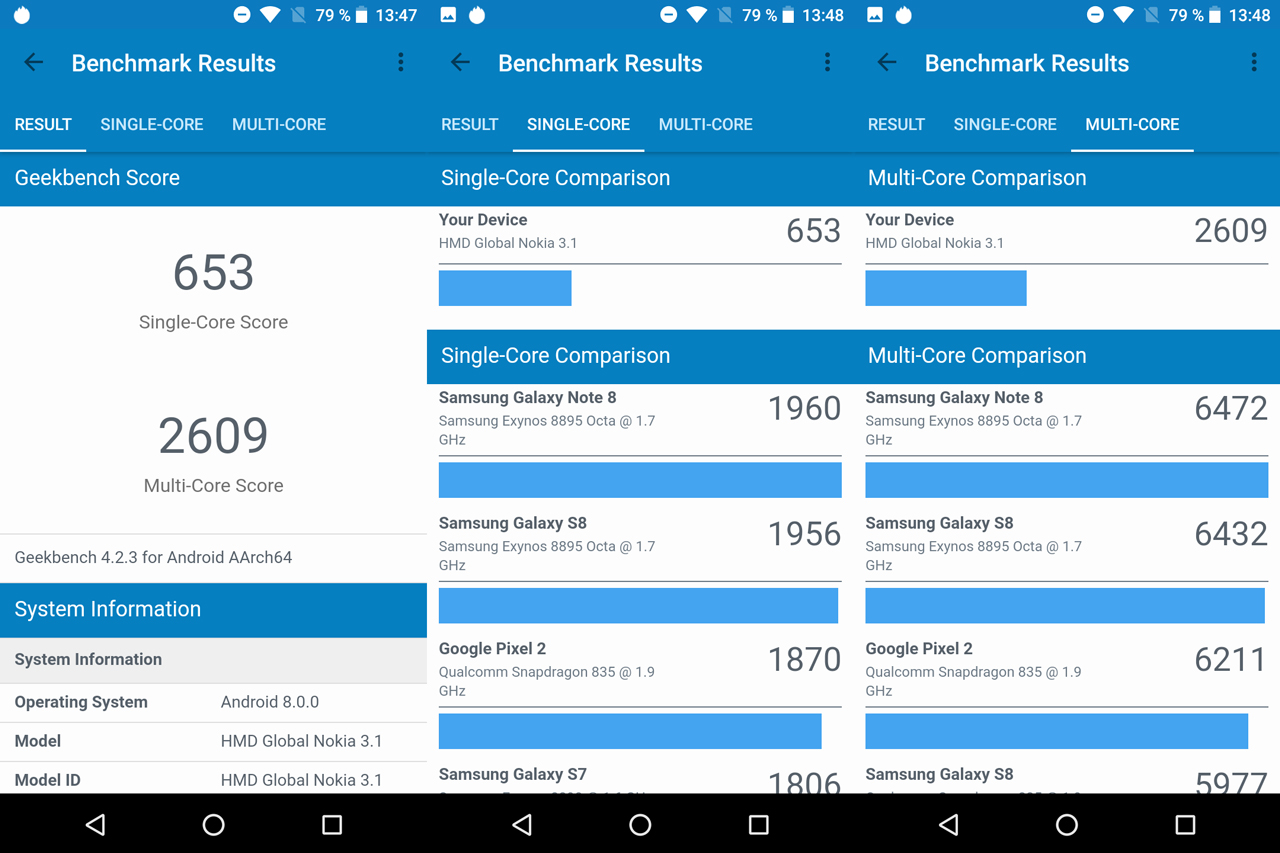 Обзор Nokia 3.1: представительный бюджетный вариант Другие устройства  - 8-2-1