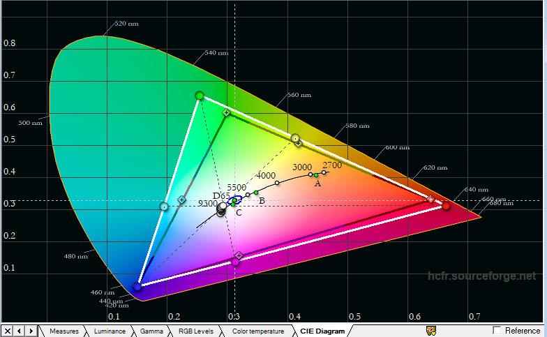Обзор ASUS ZenFone 5z. «Убийца флагманов» или всё же нет ? Другие устройства  - asus-zenfone-5z-wide-d1