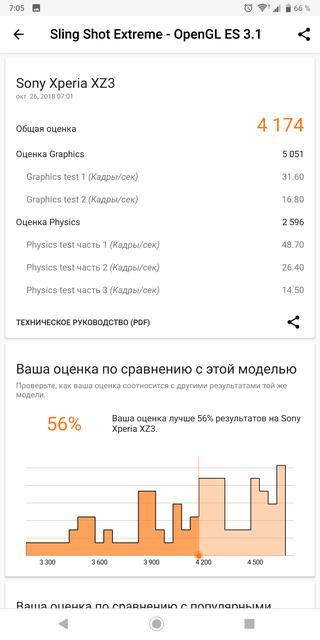 Обзор Sony Xperia XZ3: особенный гаджет Другие устройства  - 1f4d851383317578a83fa89f5c0ebbaa