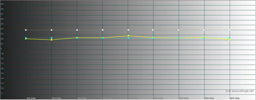Обзор Sony Xperia XZ3: особенный гаджет Другие устройства  - 66f5a0be4adcd76fa5385bf6930a89d5
