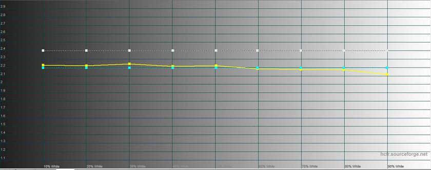 Обзор Sony Xperia XZ3: особенный гаджет Другие устройства  - 882895d52b72a785445acf68bc667ea4