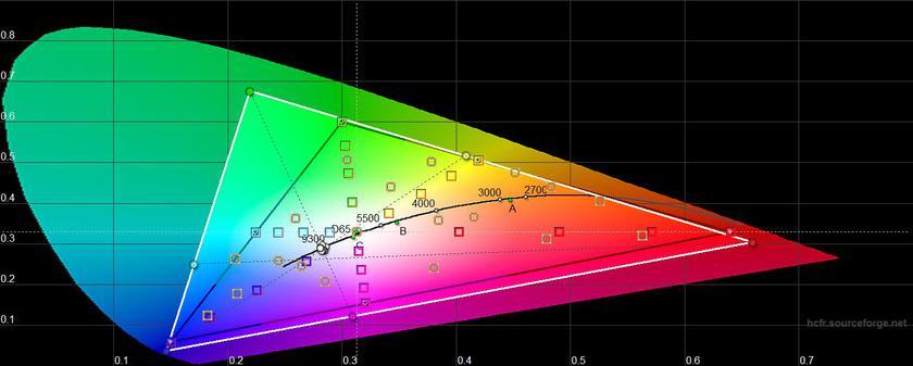 Обзор Sony Xperia XZ3: особенный гаджет Другие устройства  - 97acf10cb13cd4211a806c3f68999793