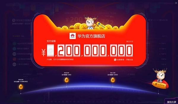 Huawei Mate 20: на какую сумму китайцы закупили флагманский гаджет Huawei  - Huawei-Mate-20-Pro-2