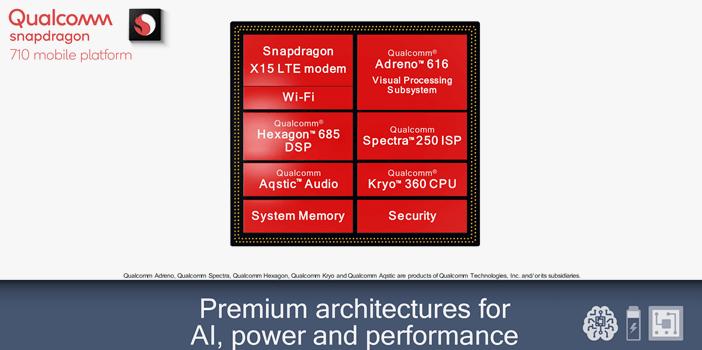 Сравнение: Snapdragon 636 против 625, 660 и 710 Другие устройства  - Snapdragon-710-mobile-processor