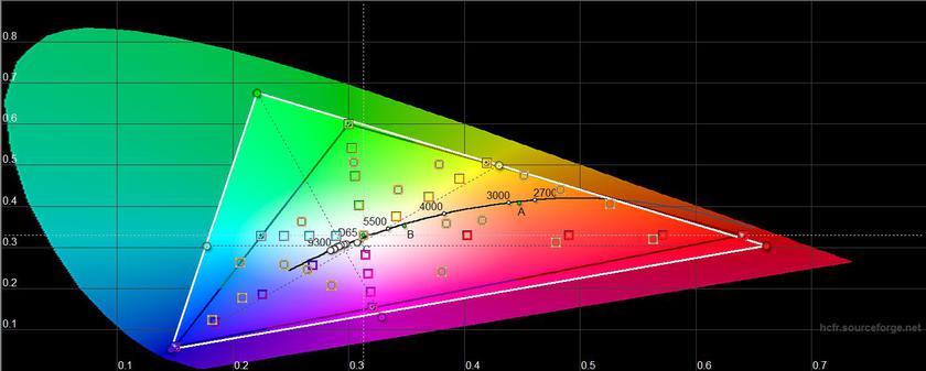 Обзор Sony Xperia XZ3: особенный гаджет Другие устройства  - a65396bab7dad64e604272784a998172