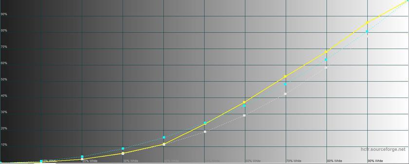 Обзор Sony Xperia XZ3: особенный гаджет Другие устройства  - a85b75def16d788fdbd2fff200da6db5