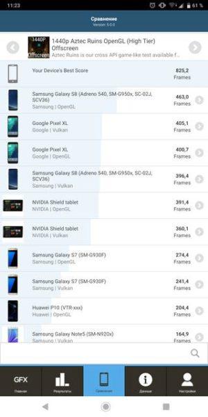 Обзор Sony Xperia XZ3: особенный гаджет Другие устройства  - d979af90a3d21a204d831dc18049d000