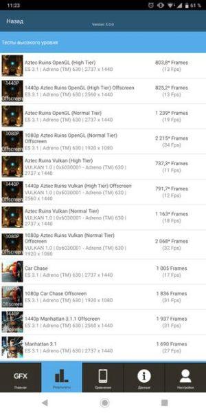 Обзор Sony Xperia XZ3: особенный гаджет Другие устройства  - f622e1b221c39658cdefa76a95a9f98f