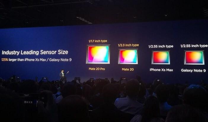 Отличия гаджетов Huawei: Mate 20 против Mate 20 Pro, P20 и P20 Pro Huawei  - Mate-20-Mate-20-Pro-iPhone-XS-Max-Galaxy-Note-9-camera-sensors-size
