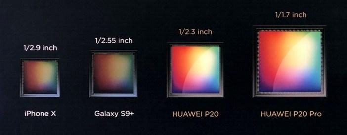 Отличия гаджетов Huawei: Mate 20 против Mate 20 Pro, P20 и P20 Pro Huawei  - P20-Pro-20-iPhone-X-Galaxy-S9-camera-sensors-size
