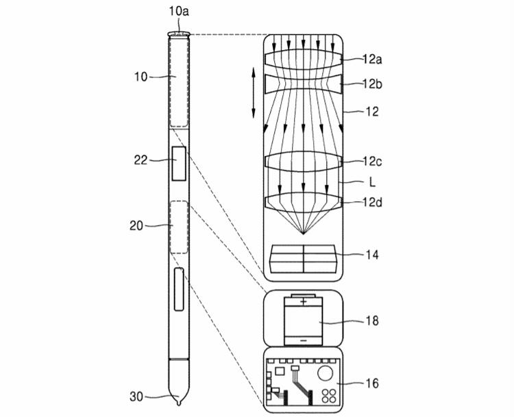Samsung придумала камеру в стилусе Samsung  - 01