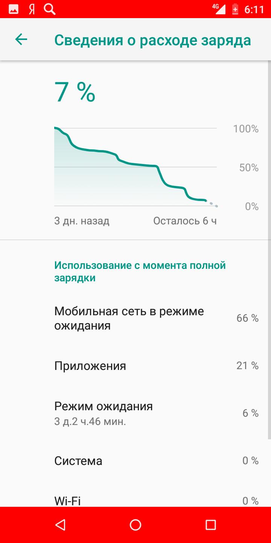 Android Go на бюджетном Fly Power Plus 5000. Как там обстоят дела? Другие устройства  - znakomimsa_s_android_go_na_primere_fly_power_plus_5000_picture16_1