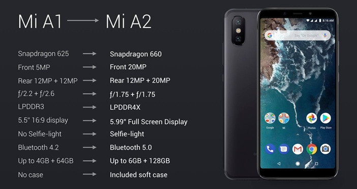 Xiaomi: все модели начиная от недорогих до флагманов Xiaomi  - Mi-A1-vs-A2