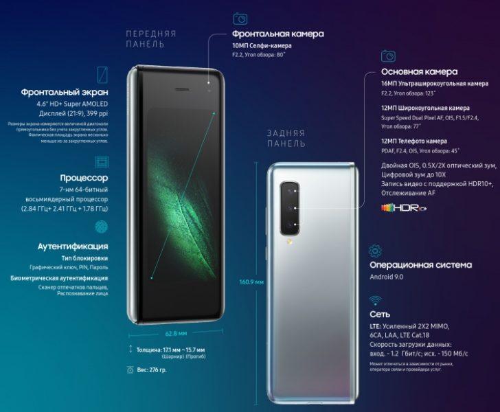 Samsung Galaxy Fold вышел в России. Стоимость 160 тысяч рублей Samsung  - sm.fold2_.750
