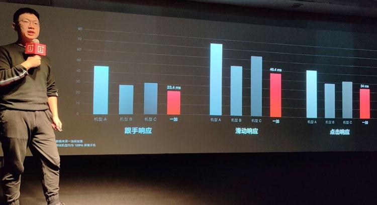 OnePlus показала самый прогрессивный OLED-дисплей Другие устройства  - 03