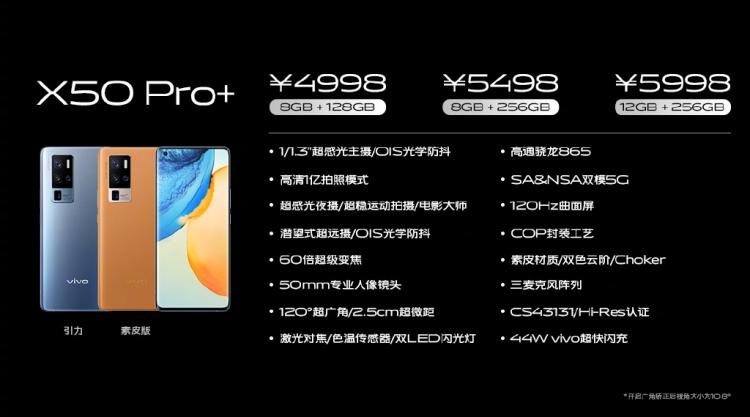 Смартфоны серии Vivo X50 выйдут уже в июле Другие устройства  - sm.Vivo-X50-Pro-Plus-Price_1.750
