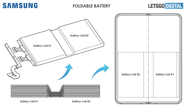 Компания Samsung разрабатывает гибкие аккумуляторы нового типа Samsung  - fold2-1