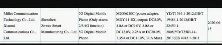 Redmi K30 Ultra: живые фото и все характеристики Xiaomi  - vnezapnyj_redmi_k30_ultra_zhivye_foto_i_vse_harakteristiki_do_anonsa_picture9_0_resize