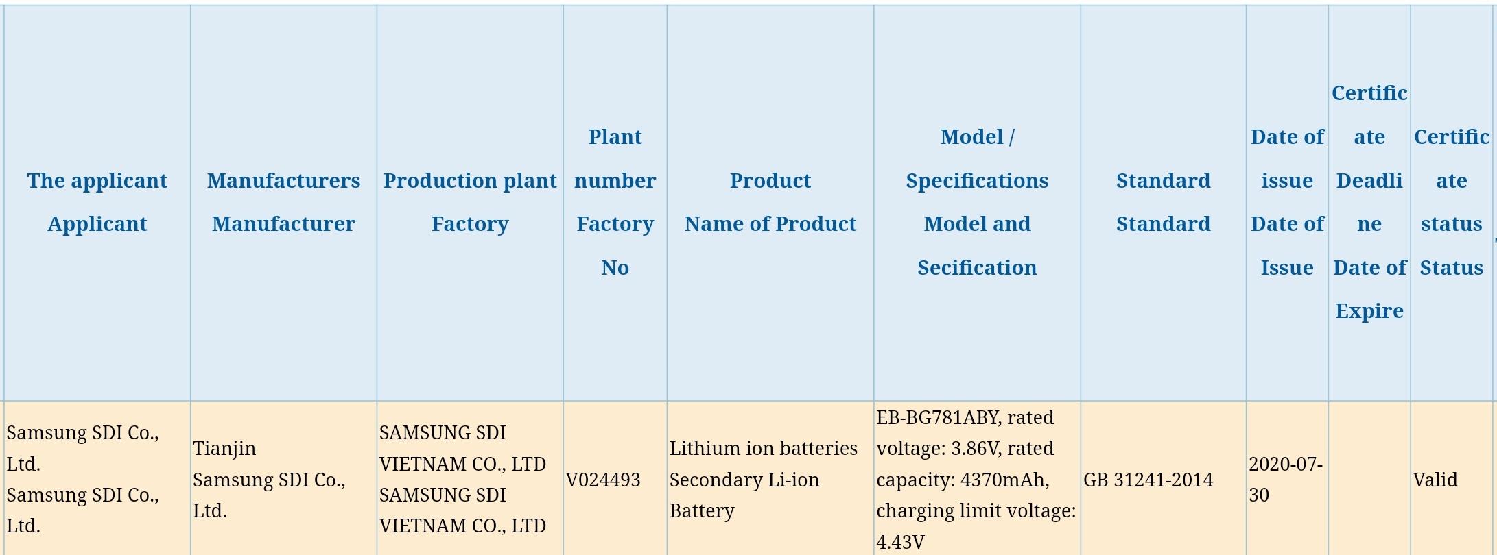 Подтверждена важная характеристика Samsung Galaxy S20 Lite Samsung  - podtverzhdena_odna_iz_vazhnyh_harakteristik_samsung_galaxy_s20_lite_picture2_0