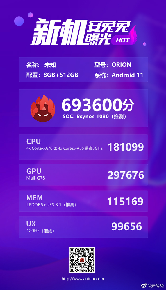 Революция для Samsung с новым чипом Exynos 1080 Samsung  - 40c6ac2c-8f27-4a6d-8c98-5020002e13bf