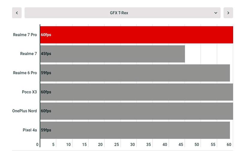 Обзор Realme 7 Pro: впечатляющий смартфон по цене и качеству Другие устройства  - realme-7-pro-19