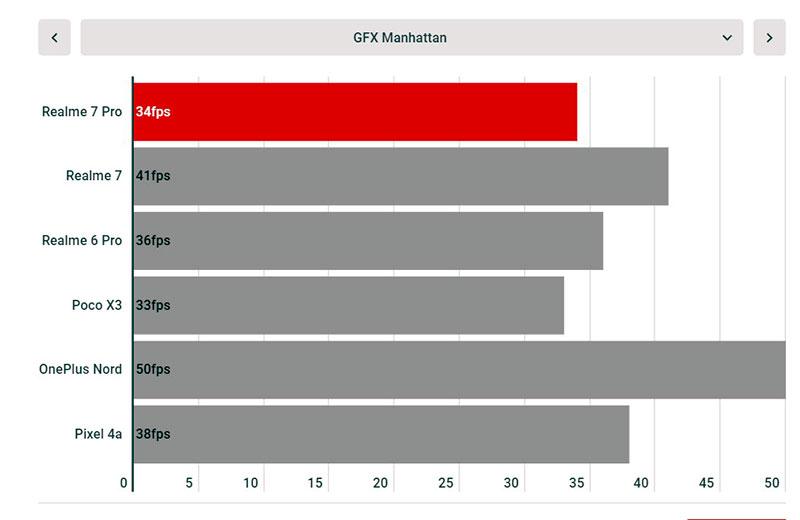 Обзор Realme 7 Pro: впечатляющий смартфон по цене и качеству Другие устройства  - realme-7-pro-20