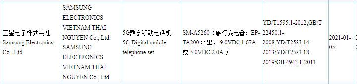 Samsung не положит с Galaxy A52 быструю зарядку Samsung  - samsung_galaxy_a52_ne_poluchit_bystruu_zaradku_picture2_0