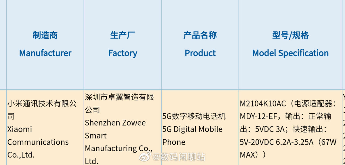 Первый игровой смартфон от Redmi Xiaomi  - pervyj_igrovoj_smartfon_redmi_poraduet_skorostu_zaradki_picture2_0