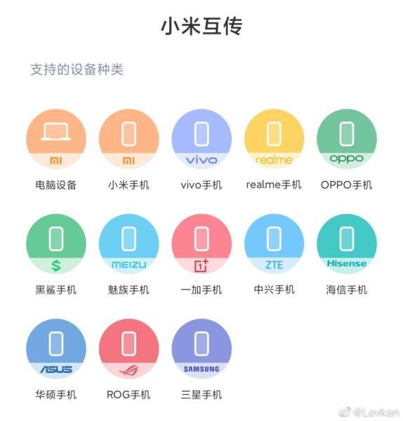 Samsung примкнула к китайскому медиа альянсу PPTA Samsung  - samsung_prisoedinilas_k_alansu_kitajskih_brendov_ppta_picture2_0