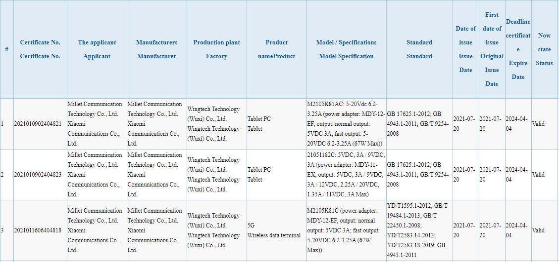 Особенности Xiaomi Mi Mix 4 и трёх моделей Mi Pad 5 Xiaomi  - fishki_xiaomi_mi_mix_4_i_treh_modelej_mi_pad_5_podtverzhdeny_regulatorom_picture2_0